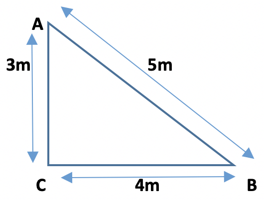 Displacement Triangle